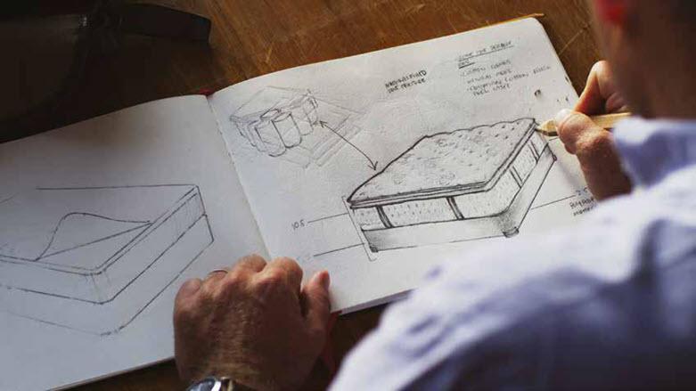 Sealy tecnología aplicada a colchones